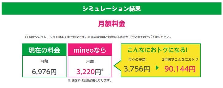 mineo料金プラン比較