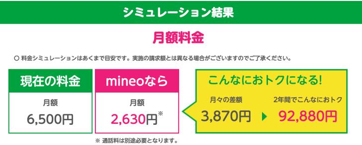 mineo料金シミュレーションの結果