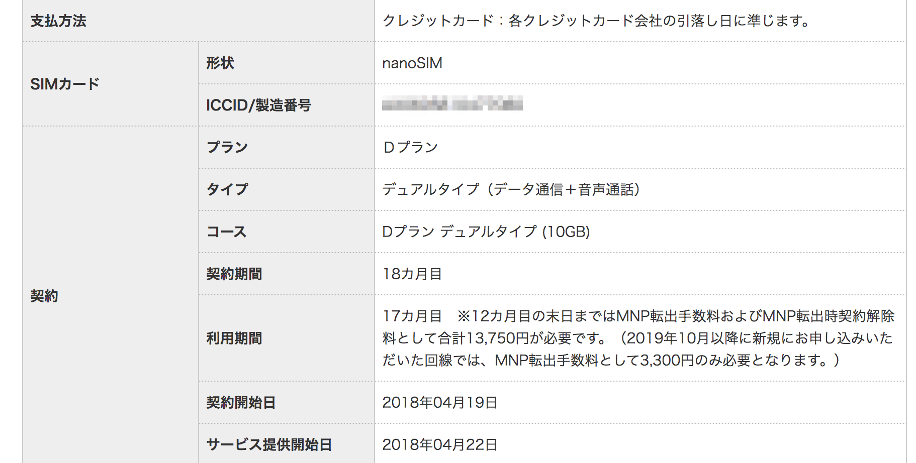 mineoの2019年9月時点の契約情報