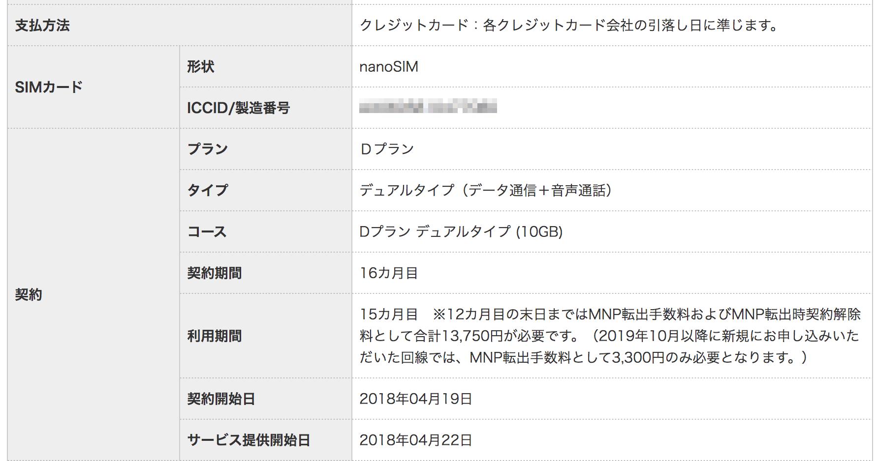 mineoの2019年7月時点の契約情報