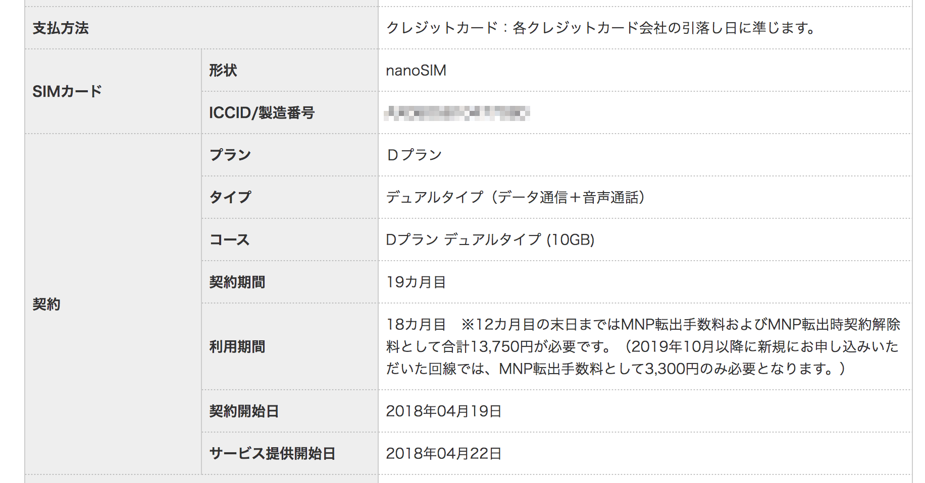 mineoの2019年10月時点の契約情報
